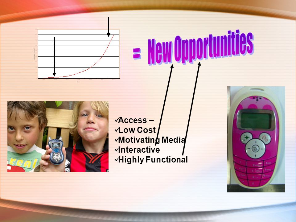 Access – Low Cost Motivating Media Interactive Highly Functional
