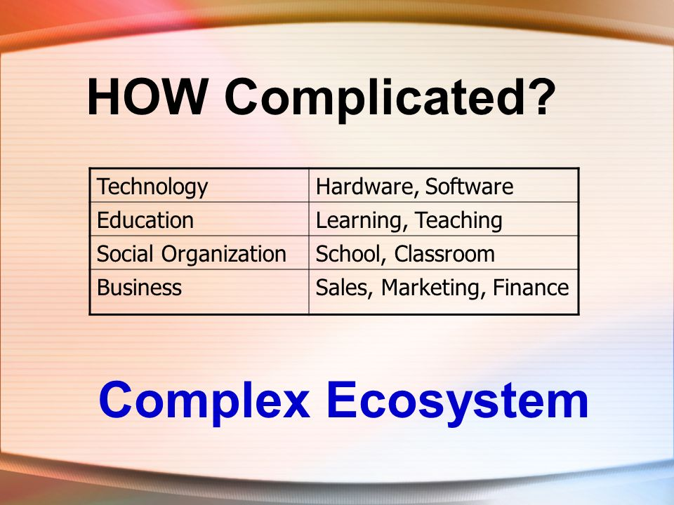 HOW Complicated? Complex Ecosystem TechnologyHardware, Software EducationLearning, Teaching Social OrganizationSchool, Classroom BusinessSales, Market