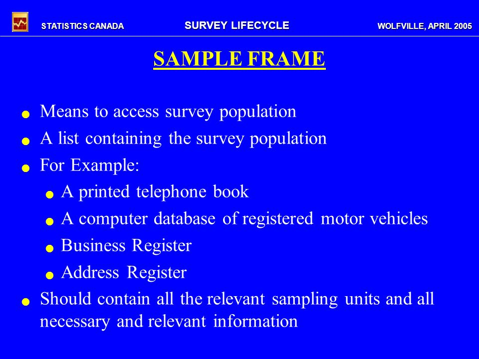 STATISTICS CANADA SURVEY LIFECYCLE WOLFVILLE, APRIL 2005 SAMPLE FRAME Means to access survey population A list containing the survey population For Example: A printed telephone book A computer database of registered motor vehicles Business Register Address Register Should contain all the relevant sampling units and all necessary and relevant information