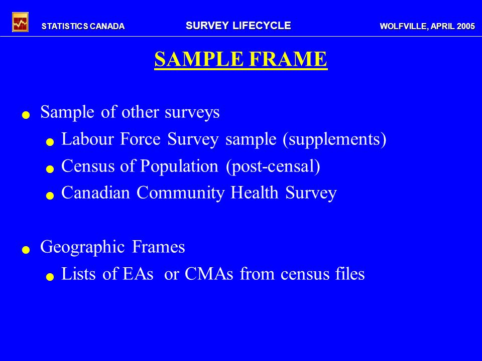 STATISTICS CANADA SURVEY LIFECYCLE WOLFVILLE, APRIL 2005 SAMPLE FRAME Sample of other surveys Labour Force Survey sample (supplements) Census of Population (post-censal) Canadian Community Health Survey Geographic Frames Lists of EAs or CMAs from census files