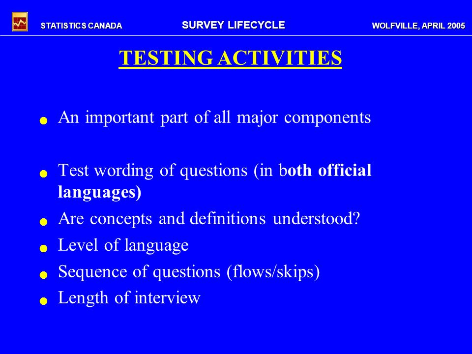 TESTING ACTIVITIES An important part of all major components Test wording of questions (in both official languages) Are concepts and definitions understood.