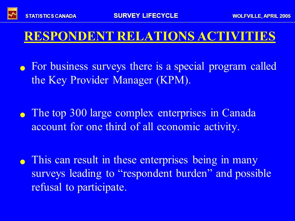 STATISTICS CANADA SURVEY LIFECYCLE WOLFVILLE, APRIL 2005 RESPONDENT RELATIONS ACTIVITIES For business surveys there is a special program called the Key Provider Manager (KPM).
