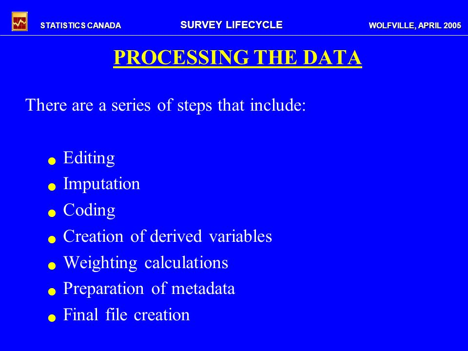 STATISTICS CANADA SURVEY LIFECYCLE WOLFVILLE, APRIL 2005 PROCESSING THE DATA There are a series of steps that include: Editing Imputation Coding Creation of derived variables Weighting calculations Preparation of metadata Final file creation