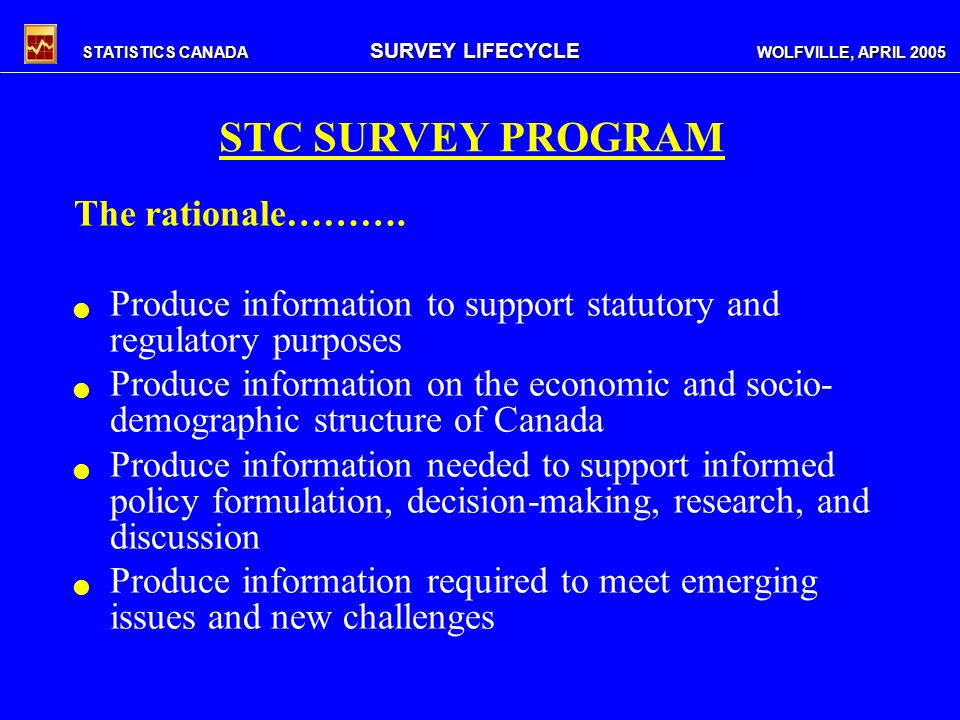 STATISTICS CANADA SURVEY LIFECYCLE WOLFVILLE, APRIL 2005 STC SURVEY PROGRAM The rationale……….