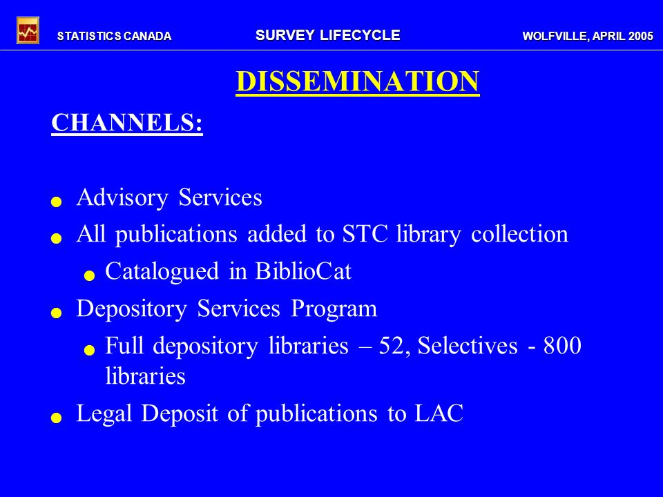 STATISTICS CANADA SURVEY LIFECYCLE WOLFVILLE, APRIL 2005 DISSEMINATION CHANNELS: Advisory Services All publications added to STC library collection Catalogued in BiblioCat Depository Services Program Full depository libraries – 52, Selectives - 800 libraries Legal Deposit of publications to LAC