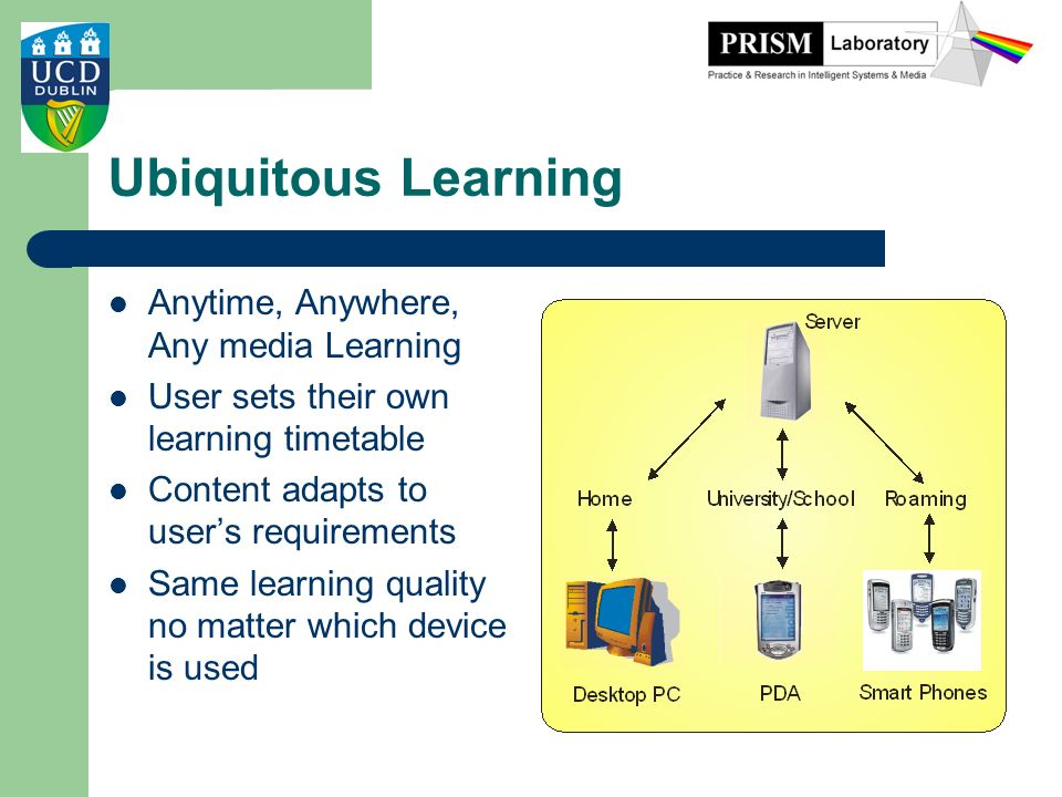 Ubiquitous Learning Anytime, Anywhere, Any media Learning User sets their own learning timetable Content adapts to users requirements Same learning qu