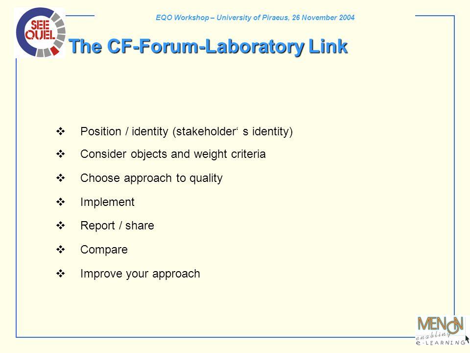 EQO Workshop – University of Piraeus, 26 November 2004 The CF-Forum-Laboratory Link Position / identity (stakeholder s identity) Consider objects and