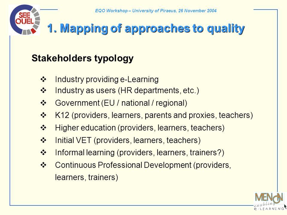 EQO Workshop – University of Piraeus, 26 November 2004 1.