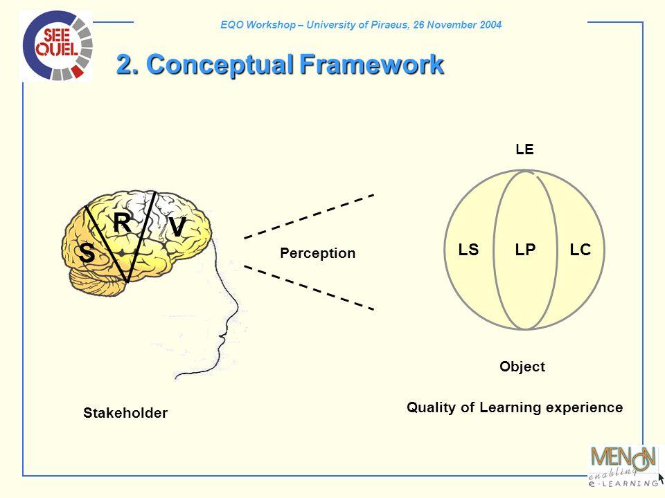 EQO Workshop – University of Piraeus, 26 November 2004 S R V Perception Stakeholder Object LE LSLPLC Quality of Learning experience 2. Conceptual Fram
