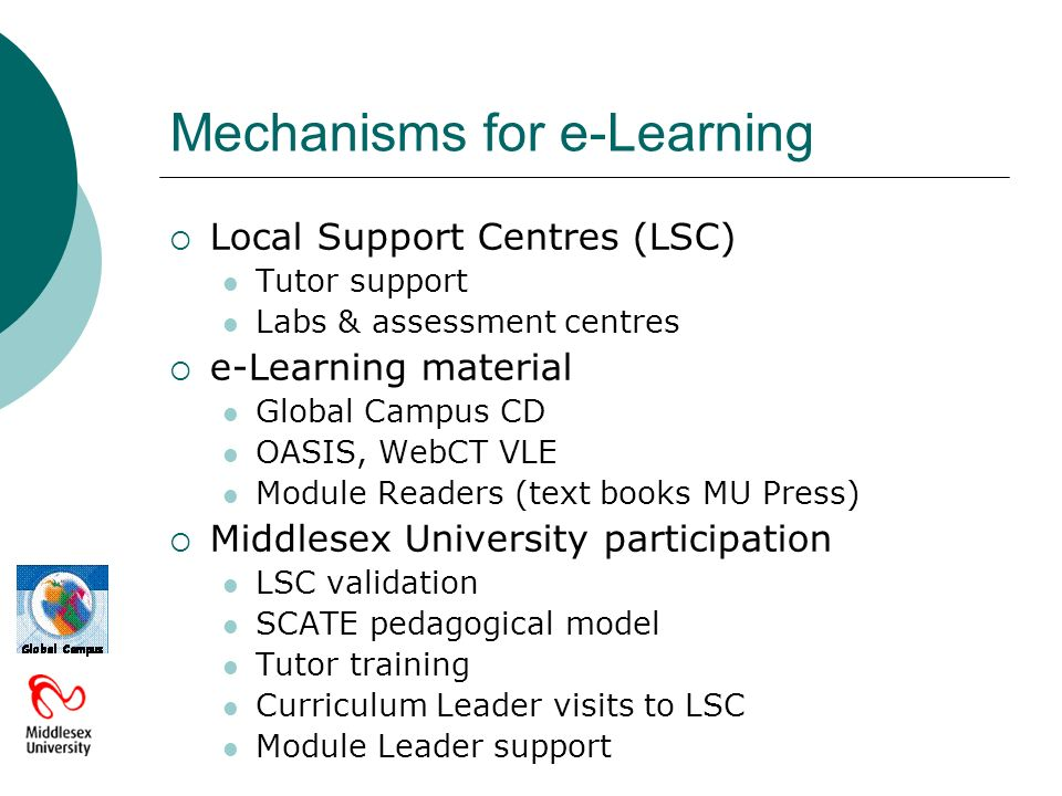 Mechanisms for e-Learning Local Support Centres (LSC) Tutor support Labs & assessment centres e-Learning material Global Campus CD OASIS, WebCT VLE Module Readers (text books MU Press) Middlesex University participation LSC validation SCATE pedagogical model Tutor training Curriculum Leader visits to LSC Module Leader support