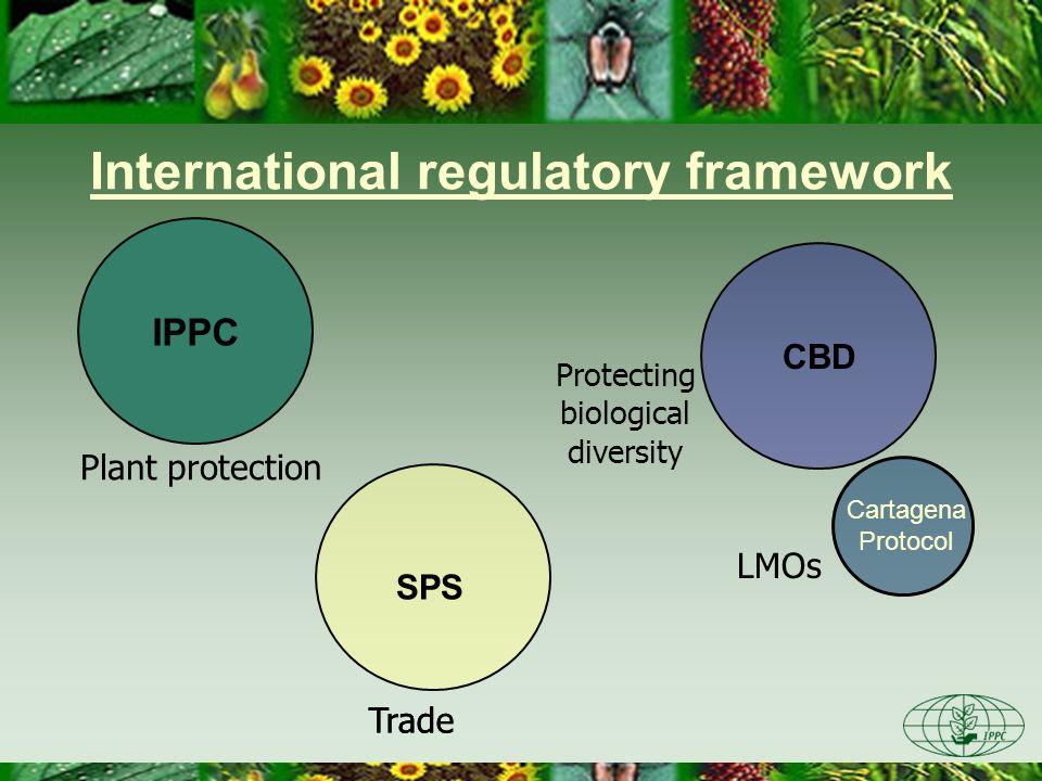 IPPC CBD Trade LMOs Protecting biological diversity Plant protection Cartagena Protocol SPS Trade International regulatory framework