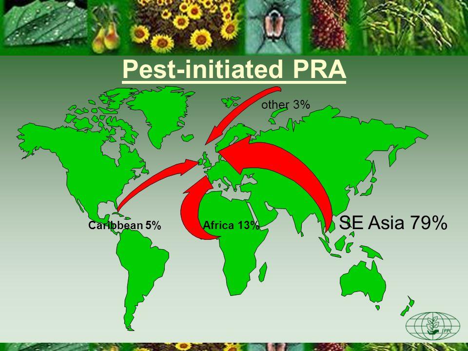 Pest-initiated PRA SE Asia 79% Caribbean 5% other 3% Africa 13%
