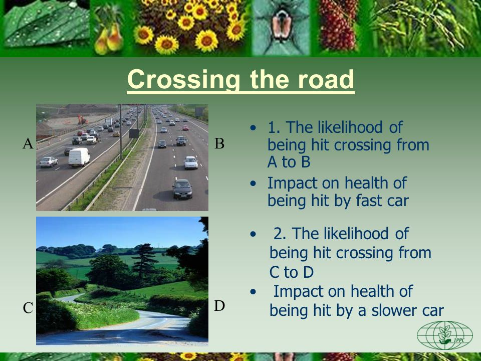 Crossing the road 1. The likelihood of being hit crossing from A to B Impact on health of being hit by fast car AB C D 2. The likelihood of being hit