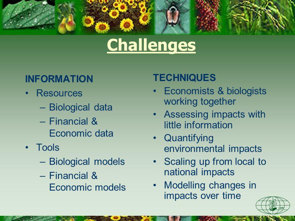 Challenges INFORMATION Resources –Biological data –Financial & Economic data Tools –Biological models –Financial & Economic models TECHNIQUES Economis