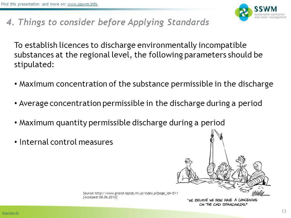 Standards Find this presentation and more on: www.ssswm.info.www.ssswm.info 4. Things to consider before Applying Standards 13 Source: http://www.gran