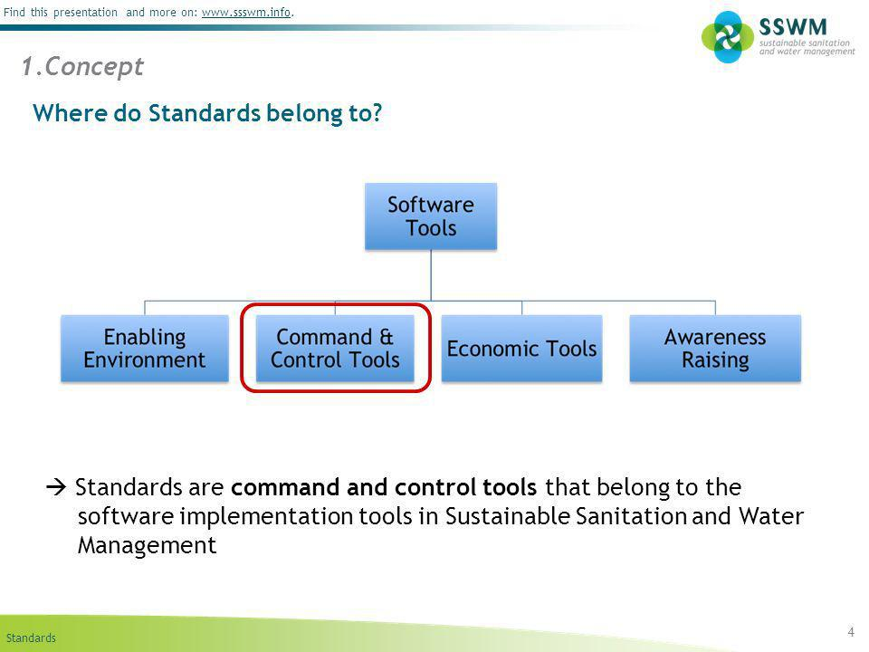 Standards Find this presentation and more on: www.ssswm.info.www.ssswm.info 4 Where do Standards belong to? Standards are command and control tools th