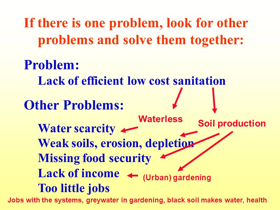 If there is one problem, look for other problems and solve them together: Problem: Lack of efficient low cost sanitation Other Problems: Water scarcity Weak soils, erosion, depletion Missing food security Lack of income Too little jobs Waterless Soil production (Urban) gardening Jobs with the systems, greywater in gardening, black soil makes water, health
