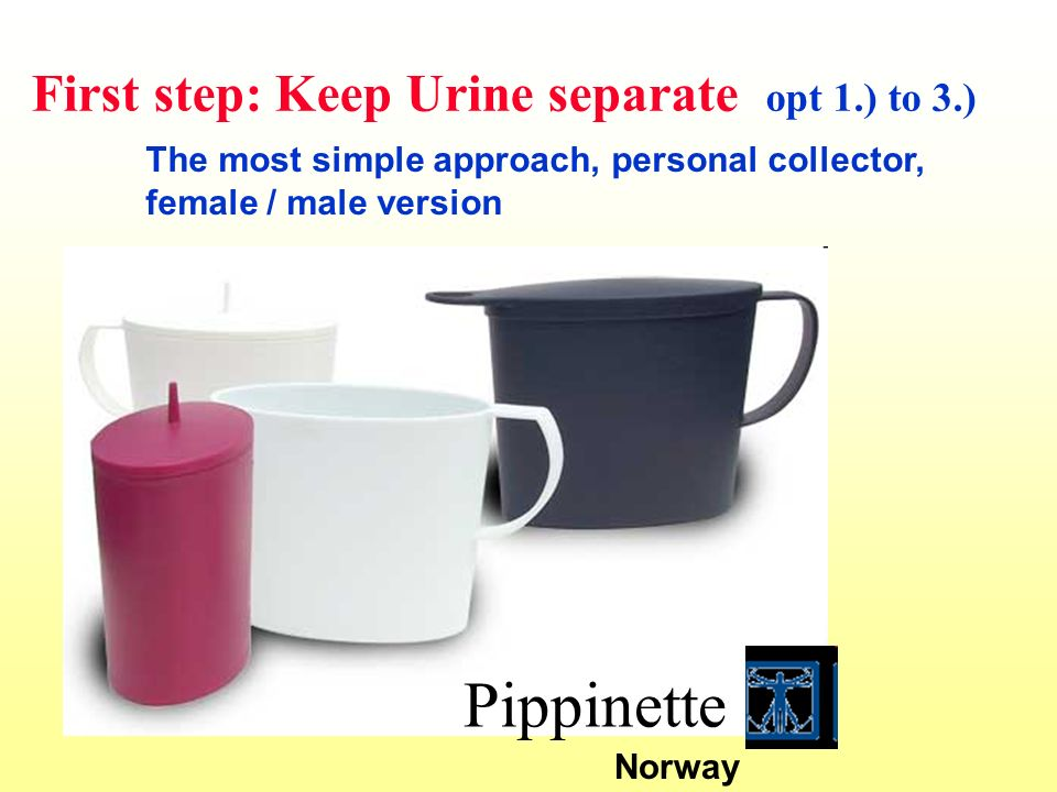 Pippinette First step: Keep Urine separate opt 1.) to 3.) Norway The most simple approach, personal collector, female / male version