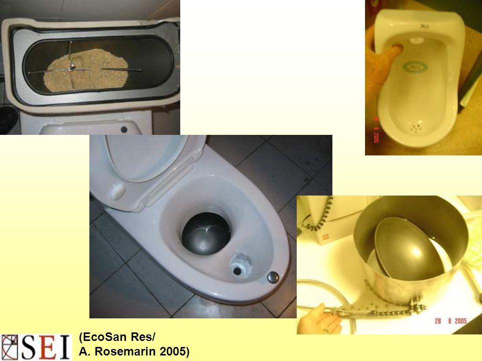 (EcoSan Res/ A. Rosemarin 2005)