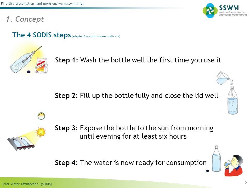 Solar Water Disinfection (SODIS) Find this presentation and more on: www.sswm.info.www.sswm.info 6 Step 1: Wash the bottle well the first time you use
