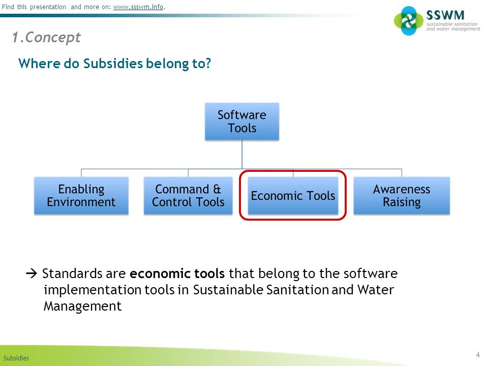 Subsidies Find this presentation and more on: www.ssswm.info.www.ssswm.info...people change their behaviour because the want to achieve maximal benefit at minimal cost.
