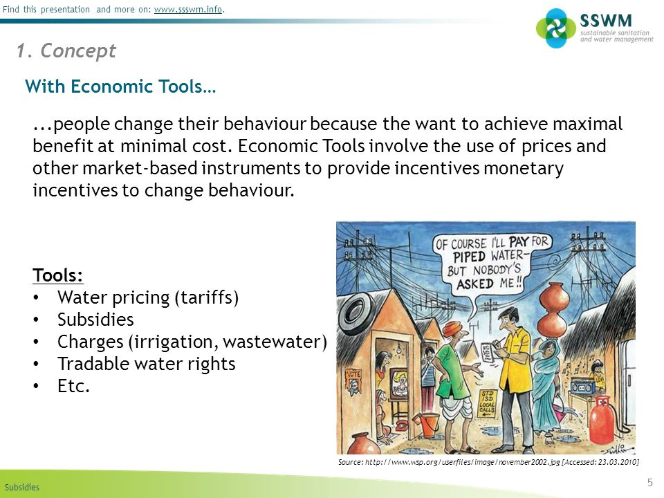 Subsidies Find this presentation and more on: www.ssswm.info.www.ssswm.info...people change their behaviour because the want to achieve maximal benefi