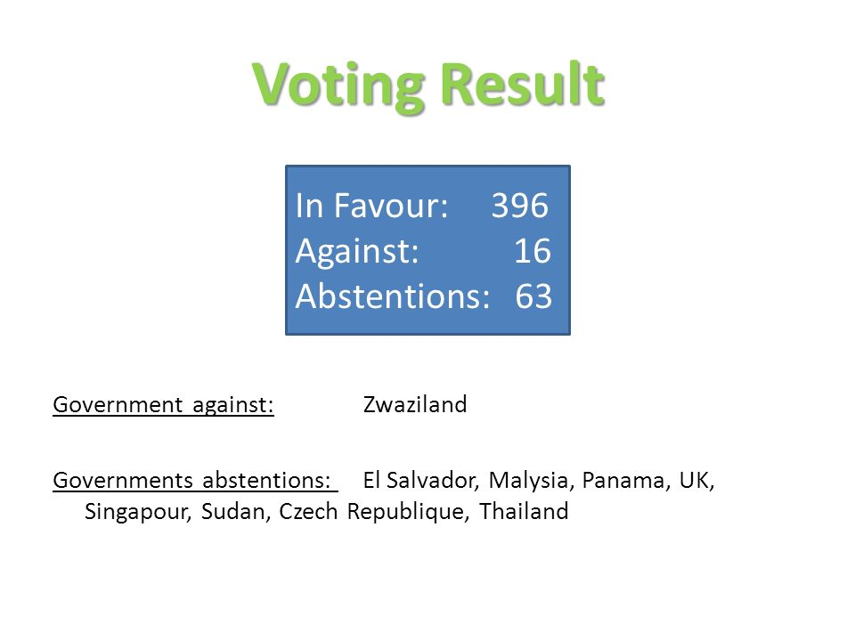 Voting Result Government against: Zwaziland Governments abstentions: El Salvador, Malysia, Panama, UK, Singapour, Sudan, Czech Republique, Thailand In Favour: 396 Against: 16 Abstentions: 63