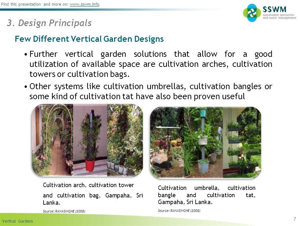 Vertical Gardens Find this presentation and more on: www.sswm.info.www.sswm.info 7 3.