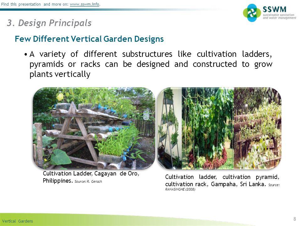 Vertical Gardens Find this presentation and more on: www.sswm.info.www.sswm.info 8 3.