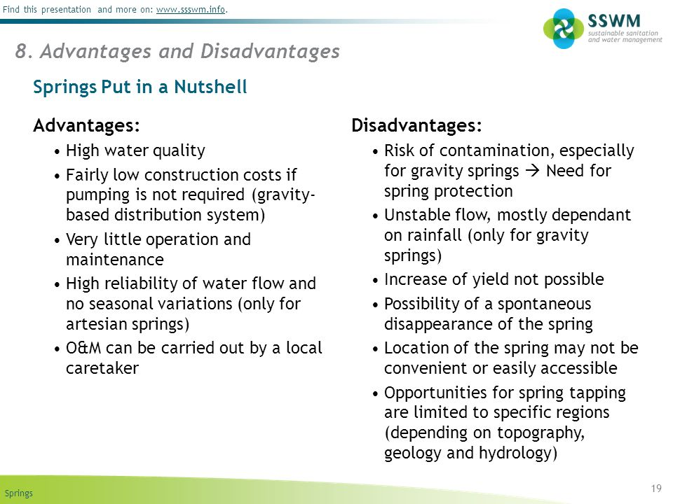 Springs Find this presentation and more on: www.ssswm.info.www.ssswm.info Springs Put in a Nutshell 19 Advantages: High water quality Fairly low const