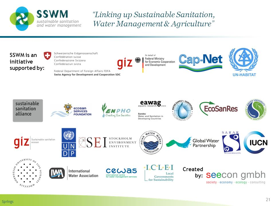 Springs 21 Linking up Sustainable Sanitation, Water Management & Agriculture SSWM is an initiative supported by: Created by: