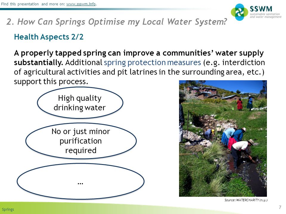 Springs Find this presentation and more on: www.ssswm.info.www.ssswm.info Health Aspects 2/2 A properly tapped spring can improve a communities water