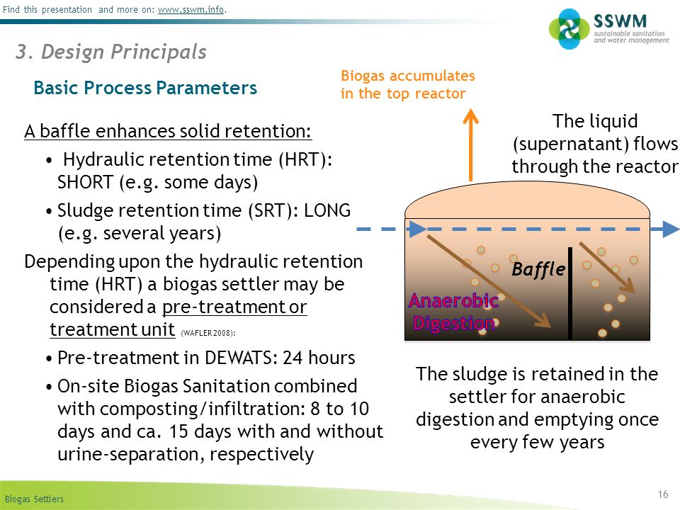 Biogas Settlers Find this presentation and more on: www.sswm.info.www.sswm.info 16 Basic Process Parameters A baffle enhances solid retention: Hydraul