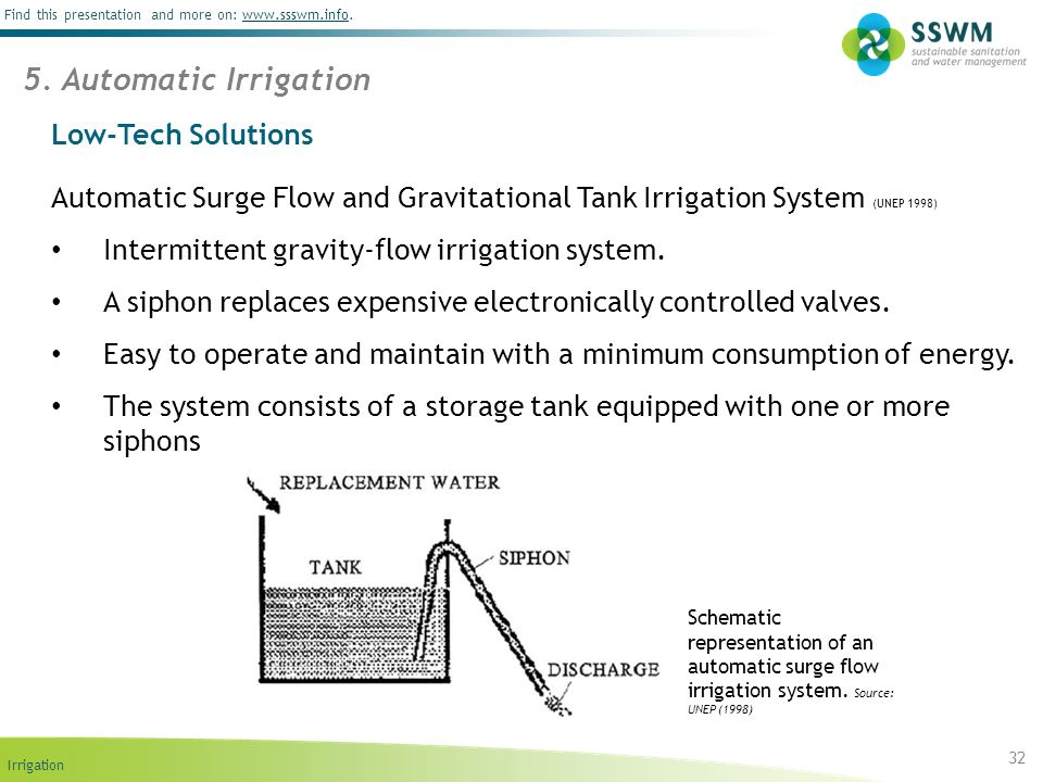 Irrigation Find this presentation and more on: www.ssswm.info.www.ssswm.info Low-Tech Solutions Automatic Surge Flow and Gravitational Tank Irrigation