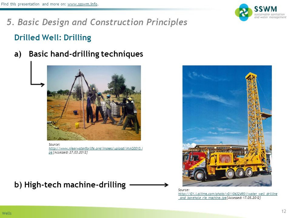 Wells Find this presentation and more on: www.ssswm.info.www.ssswm.info Drilled Well: Drilling a)Basic hand-drilling techniques b) High-tech machine-drilling 12 5.