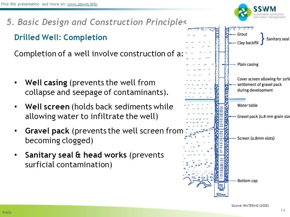 Wells Find this presentation and more on: www.ssswm.info.www.ssswm.info Drilled Well: Completion Completion of a well involve construction of a: Well