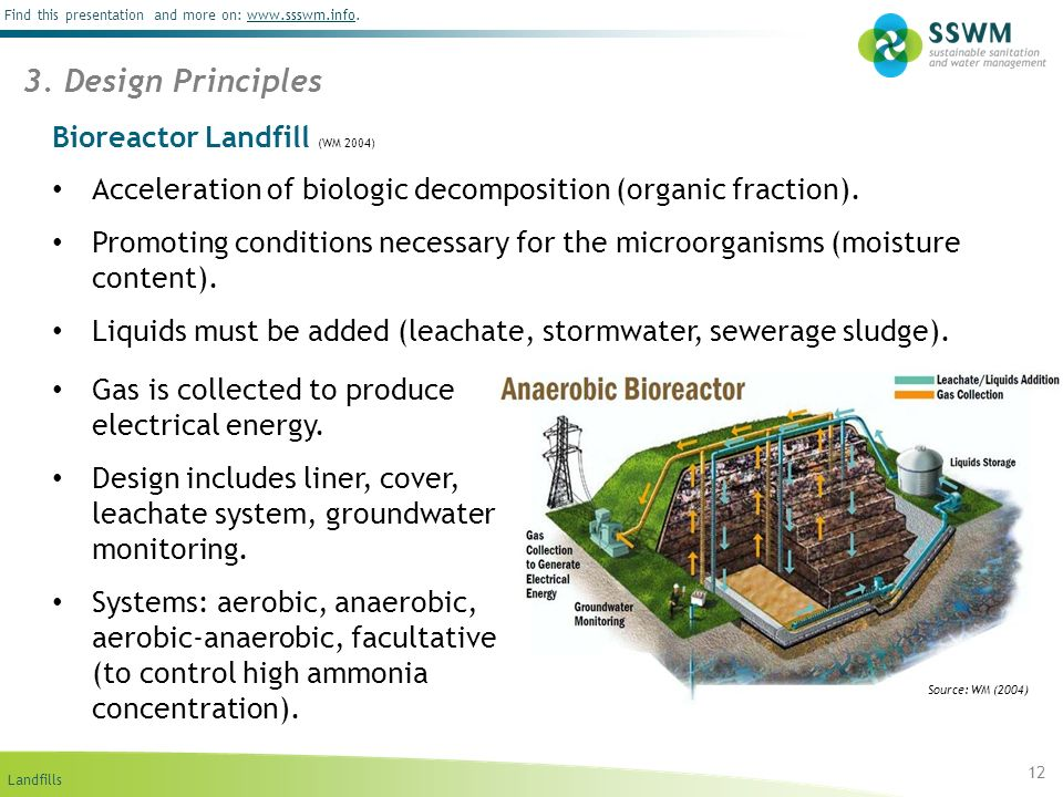 Landfills Find this presentation and more on: www.ssswm.info.www.ssswm.info Bioreactor Landfill (WM 2004) 12 3. Design Principles Acceleration of biol
