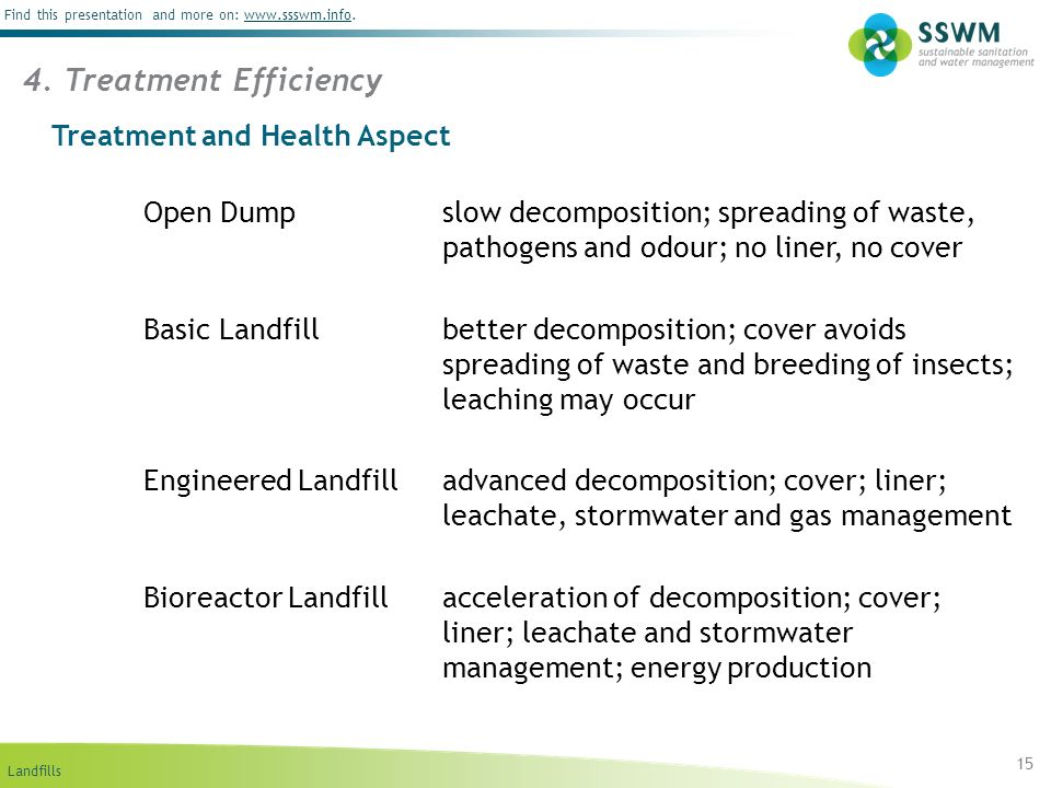 Landfills Find this presentation and more on: www.ssswm.info.www.ssswm.info Treatment and Health Aspect 15 4. Treatment Efficiency Open Dumpslow decom