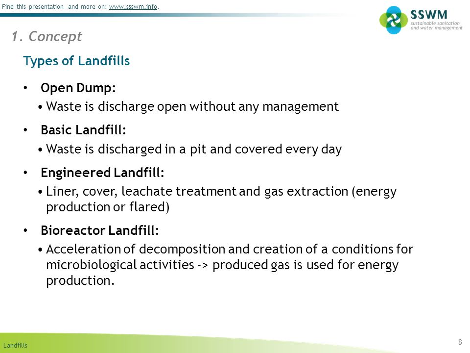 Landfills Find this presentation and more on: www.ssswm.info.www.ssswm.info 19 8.