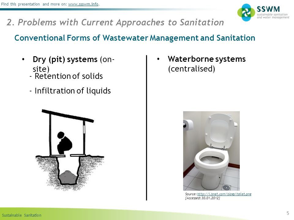 Sustainable Sanitation Find this presentation and more on: www.ssswm.info.www.ssswm.info Conventional Forms of Wastewater Management and Sanitation - Retention of solids - Infiltration of liquids 5 2.