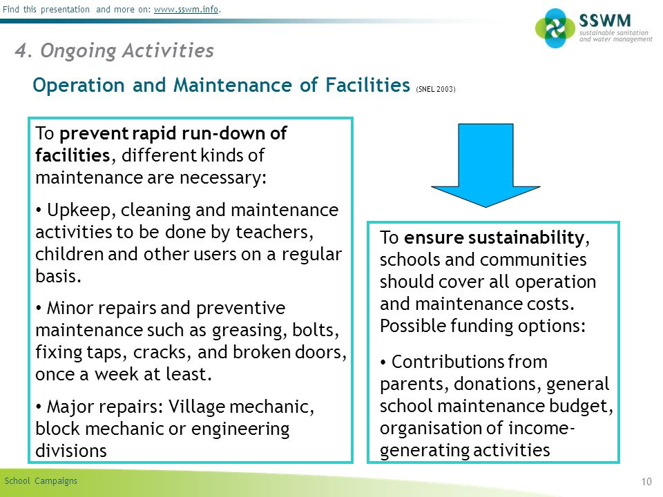 School Campaigns Find this presentation and more on: www.sswm.info.www.sswm.info 10 To prevent rapid run-down of facilities, different kinds of mainte