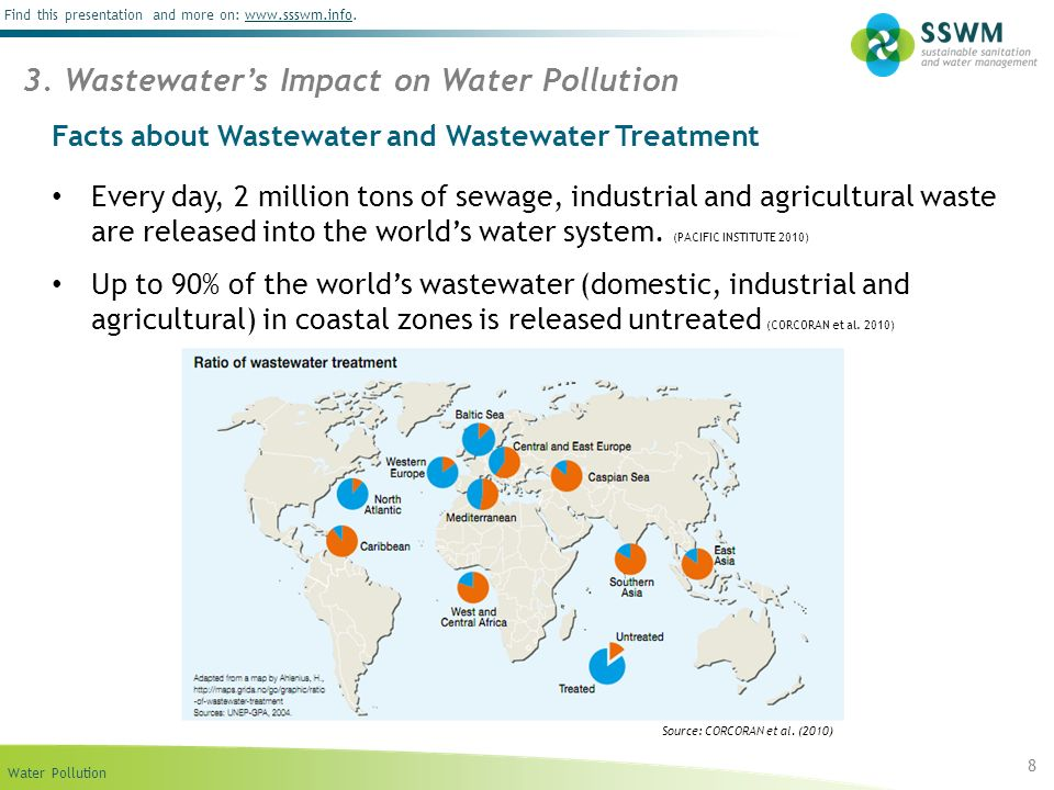 Water Pollution Find this presentation and more on: www.ssswm.info.www.ssswm.info Facts about Wastewater and Wastewater Treatment Every day, 2 million