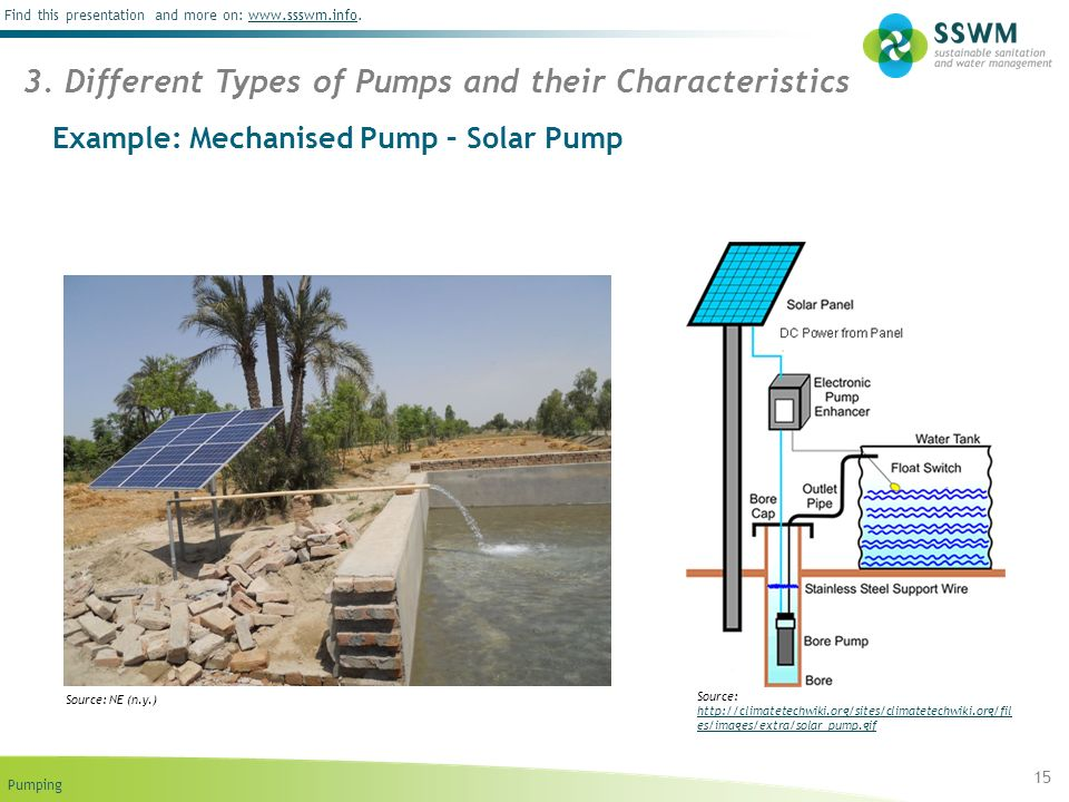 Pumping Find this presentation and more on: www.ssswm.info.www.ssswm.info Example: Mechanised Pump – Solar Pump 15 Source: NE (n.y.) 3.
