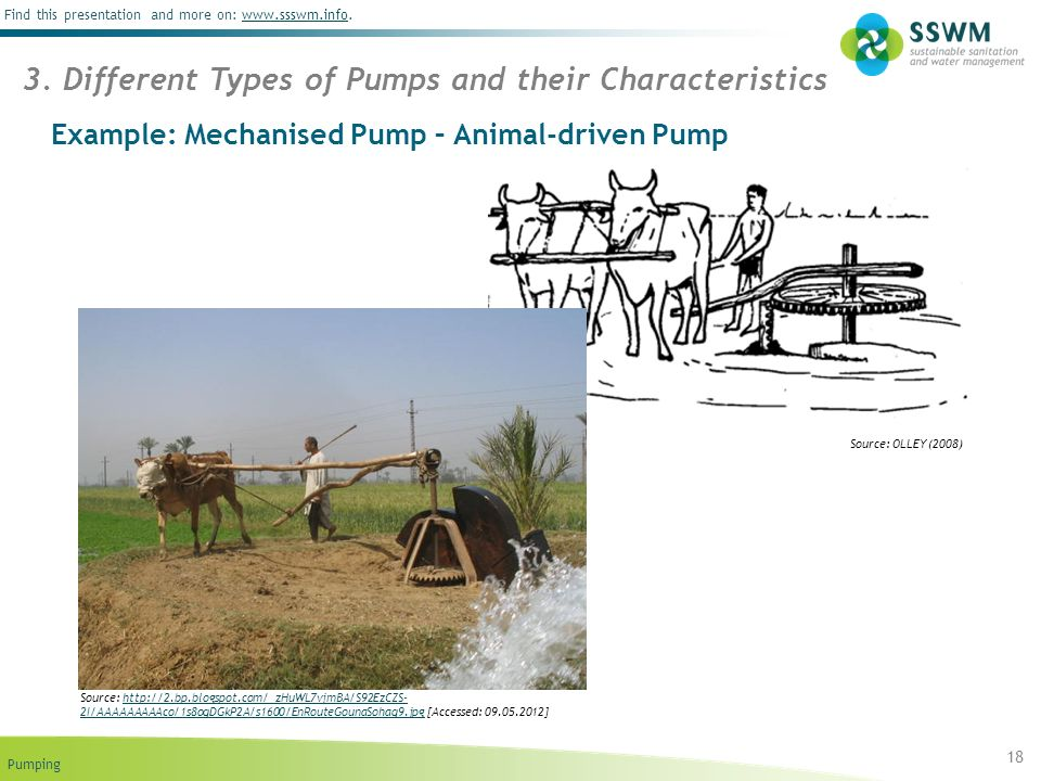 Pumping Find this presentation and more on: www.ssswm.info.www.ssswm.info Example: Mechanised Pump – Animal-driven Pump 18 Source: http://2.bp.blogspot.com/_zHuWL7vjmBA/S92EzCZS- 2I/AAAAAAAAAco/1s8oqDGkP2A/s1600/EnRouteGounaSohaq9.jpg [Accessed: 09.05.2012]http://2.bp.blogspot.com/_zHuWL7vjmBA/S92EzCZS- 2I/AAAAAAAAAco/1s8oqDGkP2A/s1600/EnRouteGounaSohaq9.jpg 3.