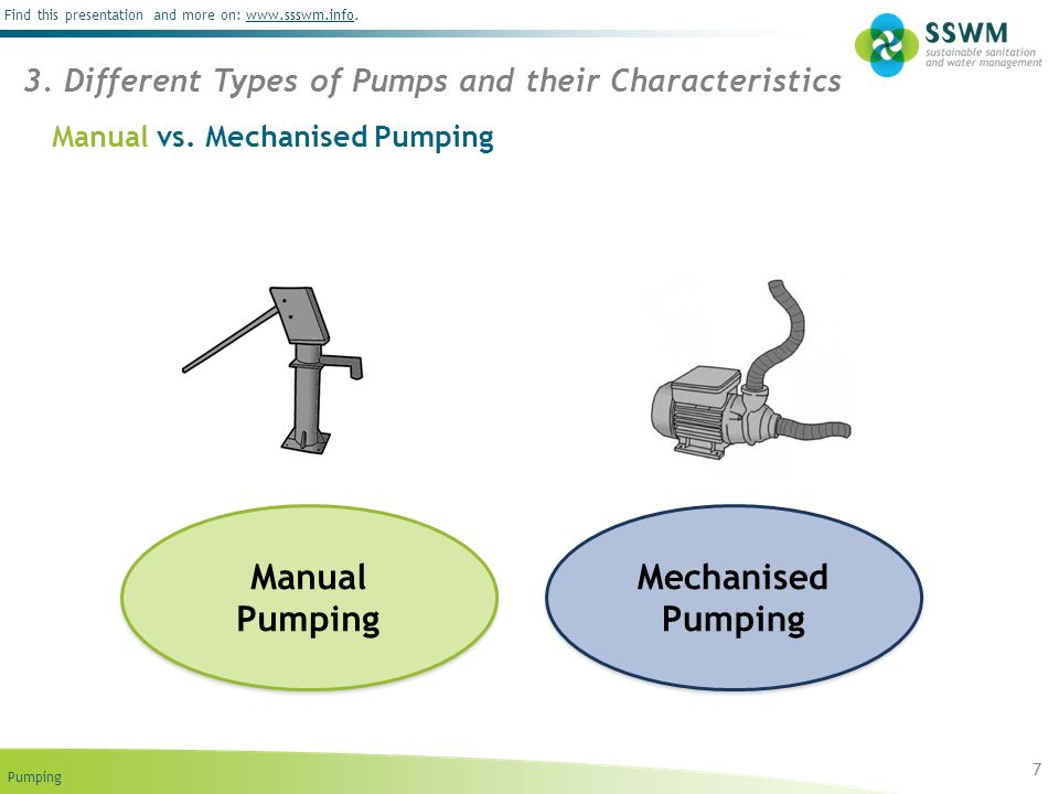 Pumping Find this presentation and more on: www.ssswm.info.www.ssswm.info Manual vs.