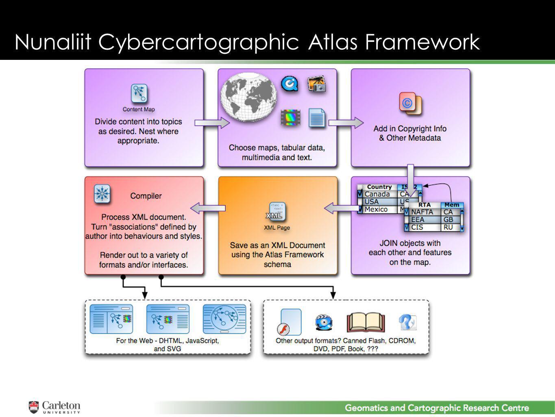 Nunaliit Cybercartographic Atlas Framework