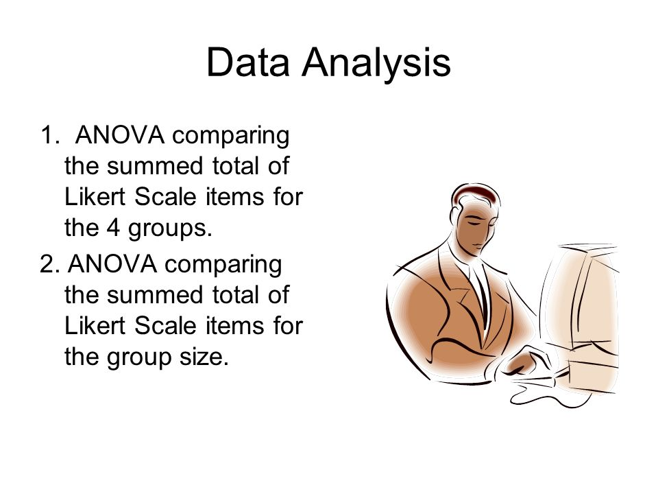 Data Analysis 1. ANOVA comparing the summed total of Likert Scale items for the 4 groups. 2. ANOVA comparing the summed total of Likert Scale items fo