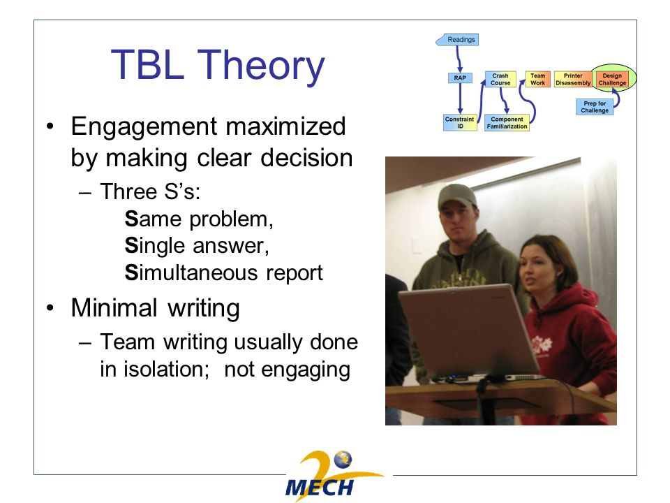 TBL Theory Engagement maximized by making clear decision –Three Ss: Same problem, Single answer, Simultaneous report Minimal writing –Team writing usually done in isolation; not engaging