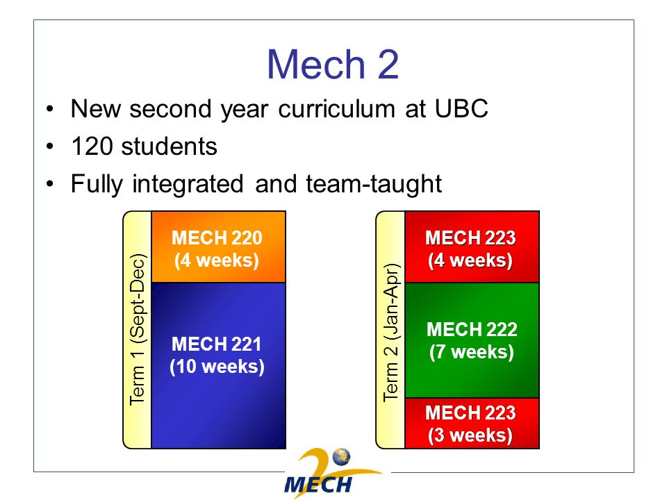 Mech 2 New second year curriculum at UBC 120 students Fully integrated and team-taught MECH 223 (4 weeks) MECH 223 (3 weeks) MECH 222 (7 weeks) MECH 220 (4 weeks) MECH 221 (10 weeks) Term 1 (Sept-Dec) Term 2 (Jan-Apr) MECH 223 (4 weeks) MECH 223 (3 weeks) MECH 222 (7 weeks) MECH 220 (4 weeks) MECH 221 (10 weeks)