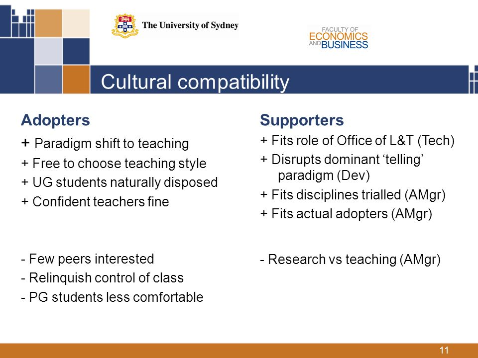 11 Cultural compatibility Adopters + Paradigm shift to teaching + Free to choose teaching style + UG students naturally disposed + Confident teachers fine - Few peers interested - Relinquish control of class - PG students less comfortable Supporters + Fits role of Office of L&T (Tech) + Disrupts dominant telling paradigm (Dev) + Fits disciplines trialled (AMgr) + Fits actual adopters (AMgr) - Research vs teaching (AMgr)